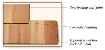 Cedar Craftsman Panels Capitol City Lumber